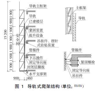 导轨式爬架结构
